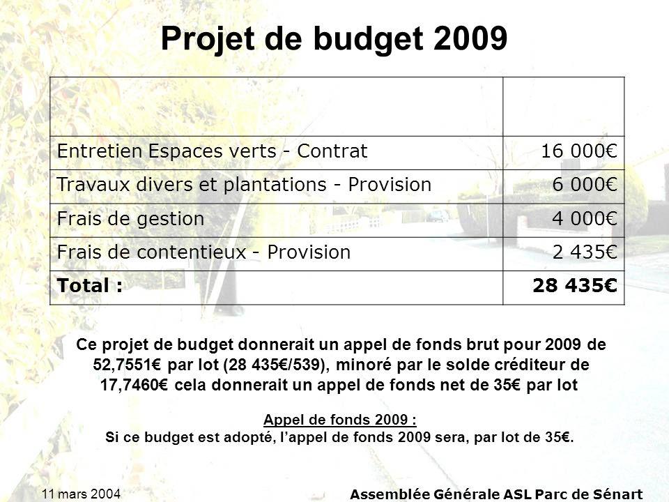 11 mars 2004Assemblée Générale ASL Parc de Sénart Projet de budget 2009 Ce projet de budget donnerait un appel de fonds brut pour 2009 de 52,7551 par lot (28 435/539), minoré par le solde créditeur de 17,7460 cela donnerait un appel de fonds net de 35 par lot Appel de fonds 2009 : Si ce budget est adopté, lappel de fonds 2009 sera, par lot de 35.