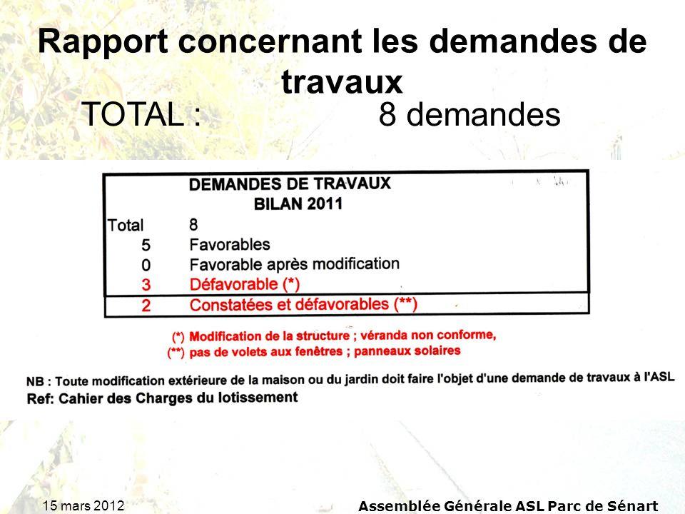 15 mars 2012 Assemblée Générale ASL Parc de Sénart TOTAL : 8 demandes Rapport concernant les demandes de travaux