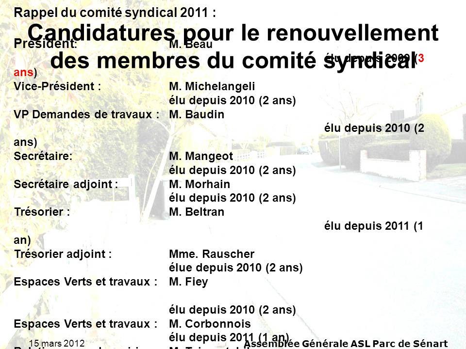 15 mars 2012 Assemblée Générale ASL Parc de Sénart Candidatures pour le renouvellement des membres du comité syndical Rappel du comité syndical 2011 :