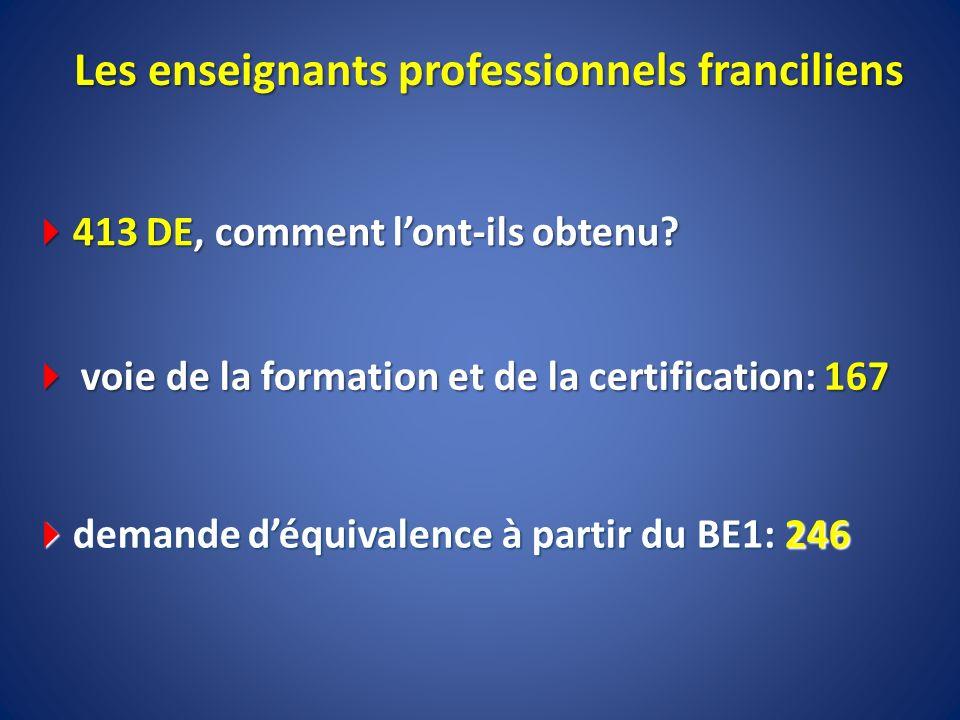 Les enseignants professionnels franciliens 413 DE, comment lont-ils obtenu? 413 DE, comment lont-ils obtenu? voie de la formation et de la certificati