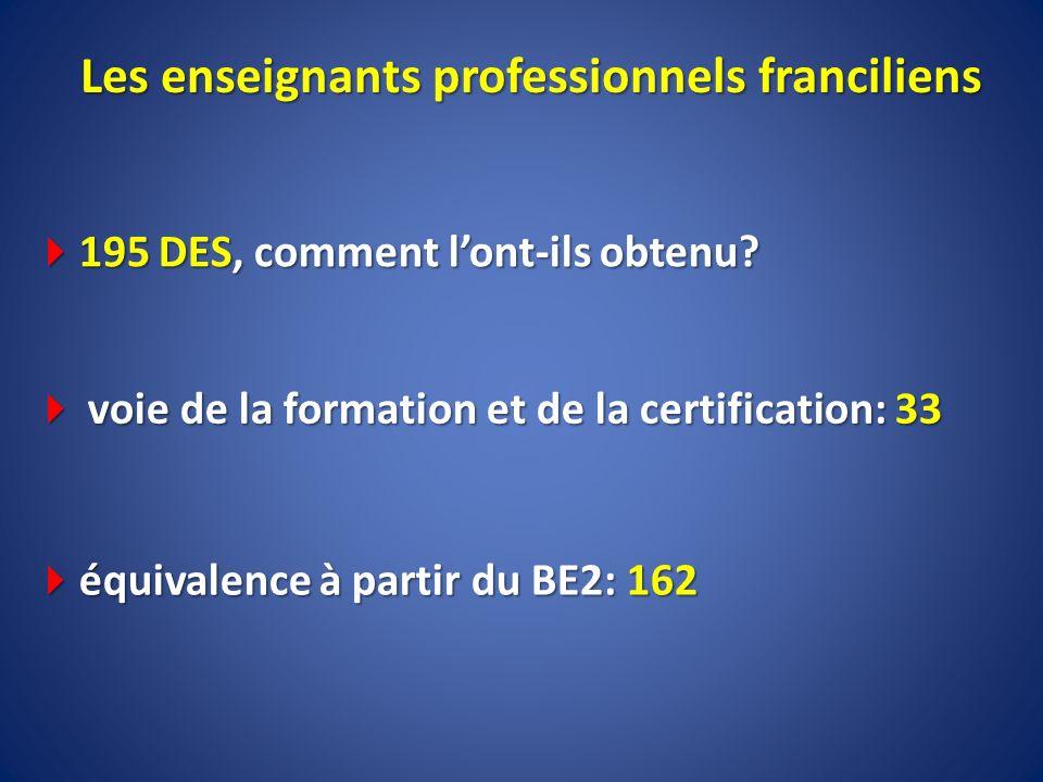Les enseignants professionnels franciliens 195 DES, comment lont-ils obtenu? 195 DES, comment lont-ils obtenu? voie de la formation et de la certifica