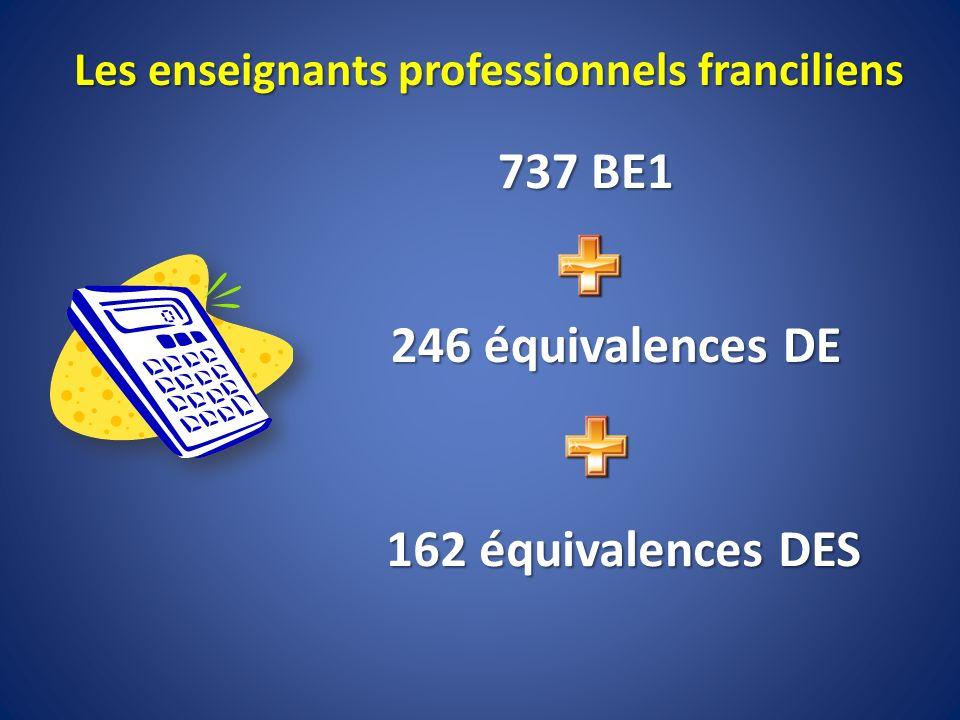737 BE1 Les enseignants professionnels franciliens 246 équivalences DE 162 équivalences DES