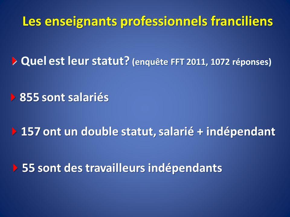Les enseignants professionnels franciliens Quel est leur statut? (enquête FFT 2011, 1072 réponses) Quel est leur statut? (enquête FFT 2011, 1072 répon