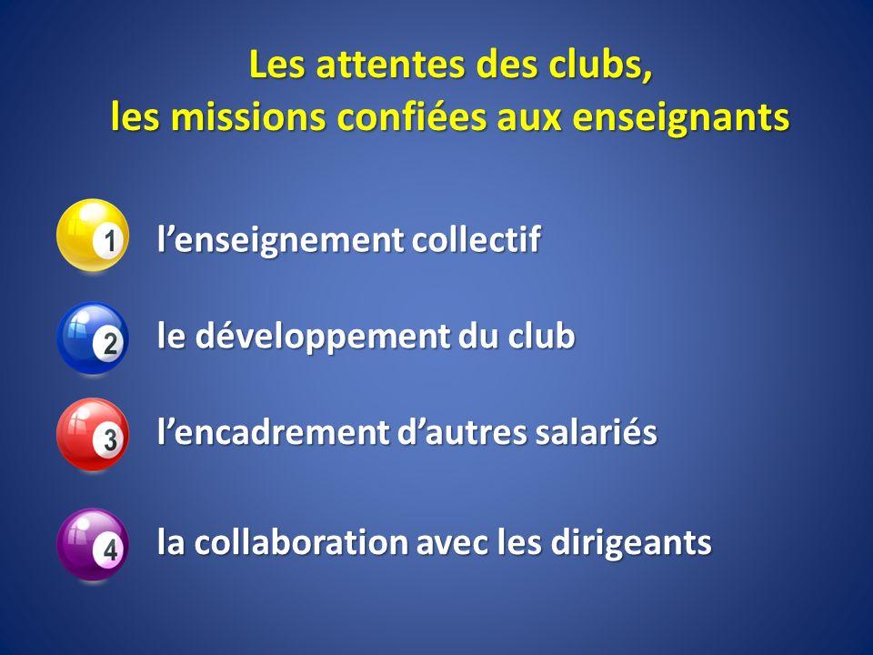 Les attentes des clubs, les missions confiées aux enseignants lenseignement collectif le développement du club lencadrement dautres salariés la collab