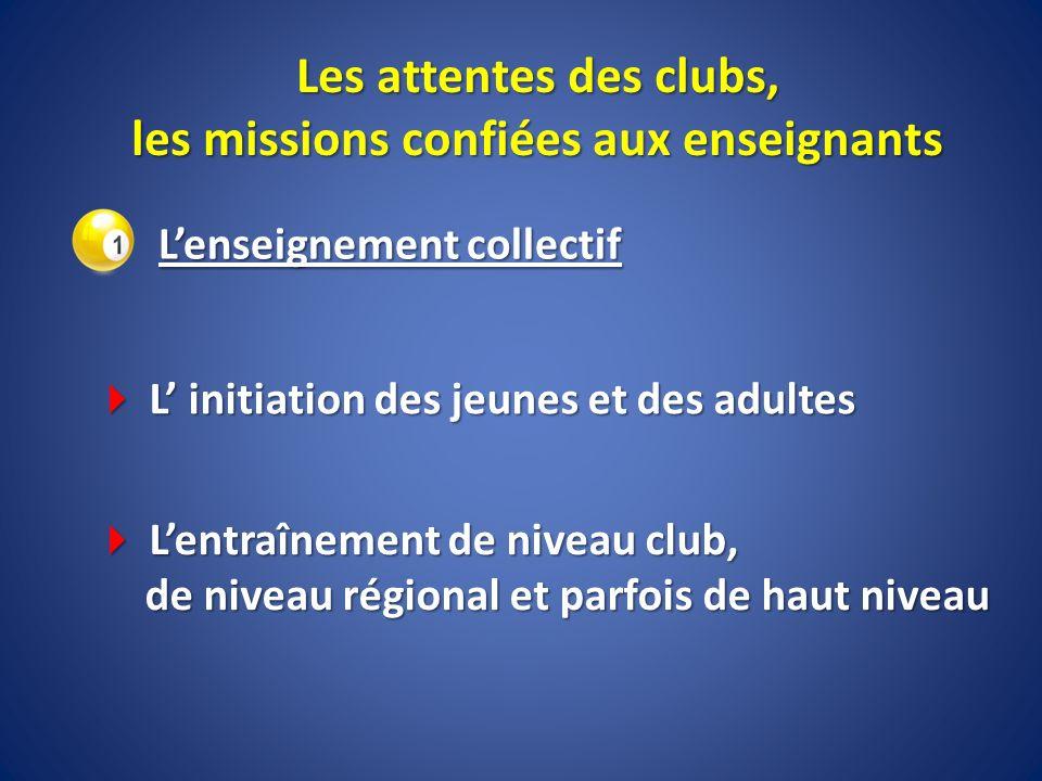 Les attentes des clubs, les missions confiées aux enseignants Lenseignement collectif L initiation des jeunes et des adultes L initiation des jeunes e