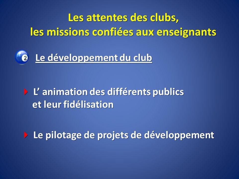 Le développement du club L animation des différents publics et leur fidélisation L animation des différents publics et leur fidélisation Le pilotage d