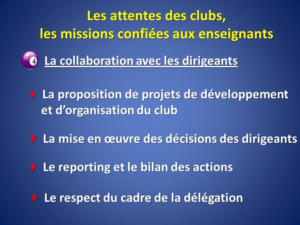 Les attentes des clubs, les missions confiées aux enseignants La collaboration avec les dirigeants La proposition de projets de développement et dorga
