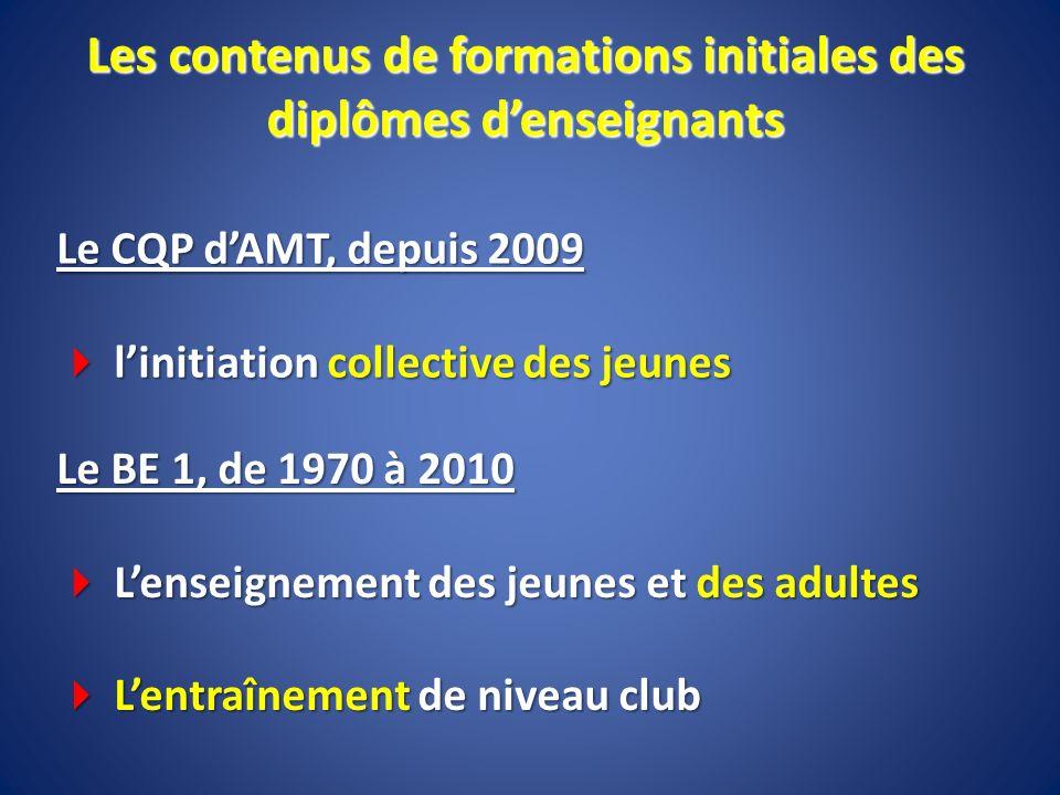 Les contenus de formations initiales des diplômes denseignants Le CQP dAMT, depuis 2009 linitiation collective des jeunes linitiation collective des j