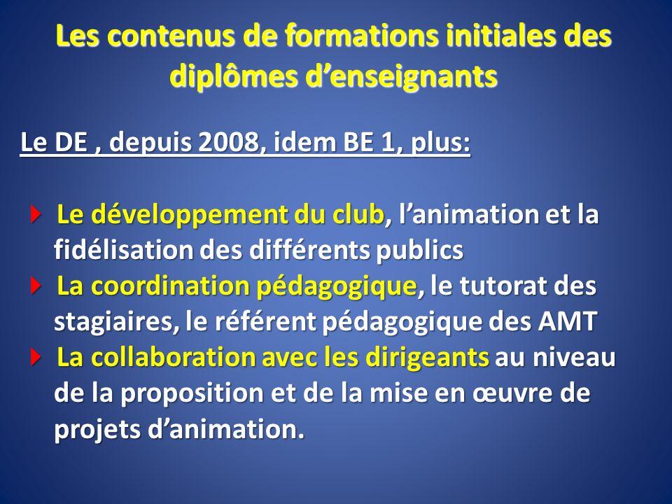 Le DE, depuis 2008, idem BE 1, plus: Le développement du club, lanimation et la fidélisation des différents publics Le développement du club, lanimati