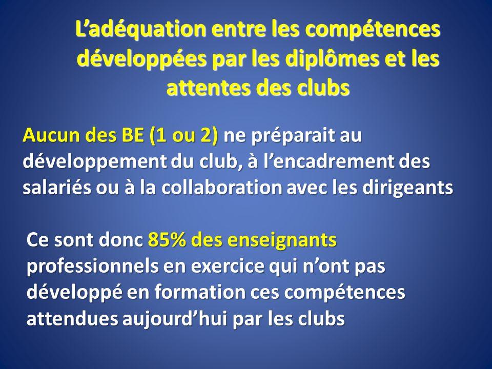 Ladéquation entre les compétences développées par les diplômes et les attentes des clubs Aucun des BE (1 ou 2) ne préparait au développement du club,