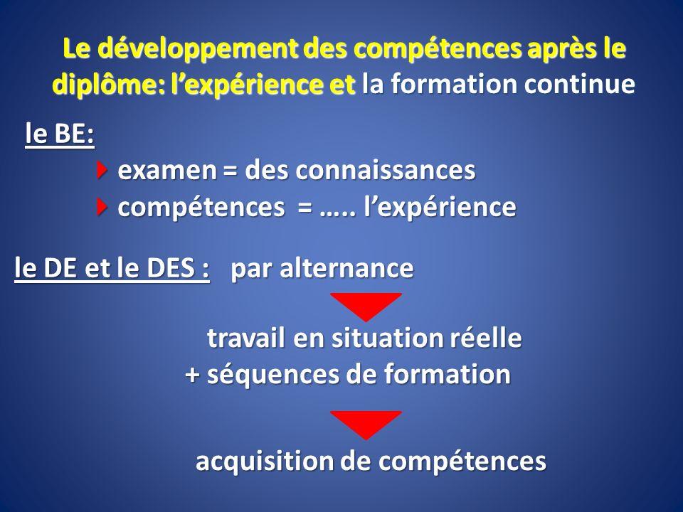 le BE: le BE: examen = des connaissances examen = des connaissances compétences = ….. lexpérience compétences = ….. lexpérience le DE et le DES : par