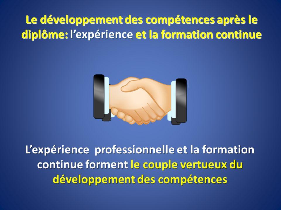 Lexpérience professionnelle et la formation continue forment le couple vertueux du développement des compétences Le développement des compétences aprè