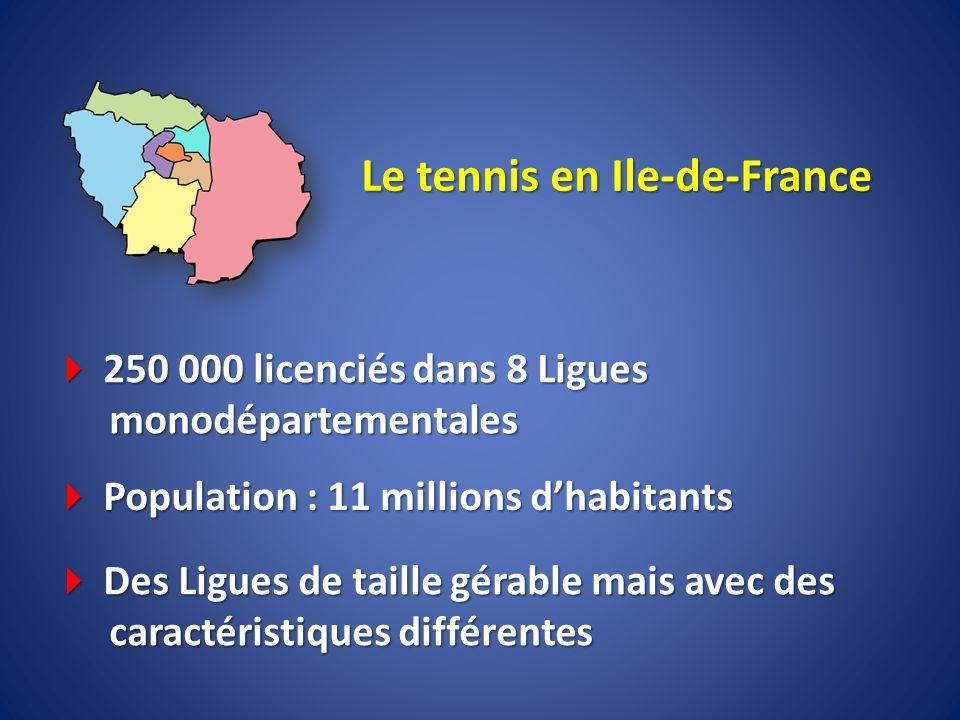 Le tennis en Ile-de-France 250 000 licenciés dans 8 Ligues monodépartementales 250 000 licenciés dans 8 Ligues monodépartementales Population : 11 mil
