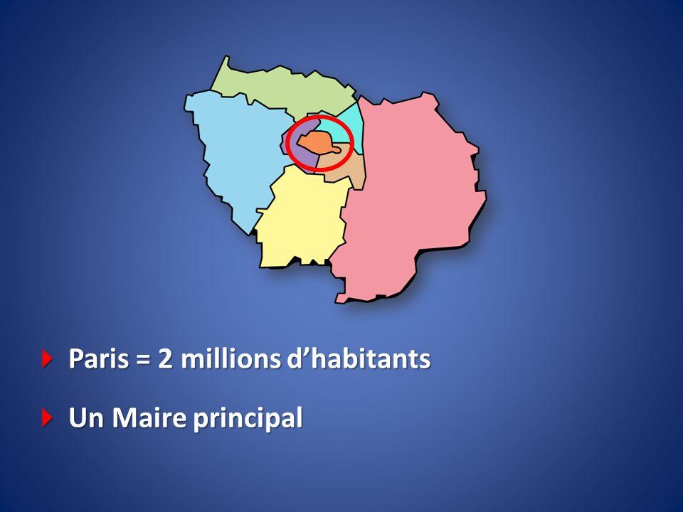 1ere couronne: la banlieue 1ere couronne: la banlieue Forte densité Forte densité Autant de centres de décision Autant de centres de décision Villes de taille importante Villes de taille importante