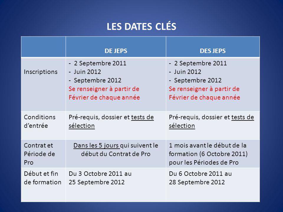 LES DATES CLÉS DE JEPSDES JEPS Inscriptions - 2 Septembre 2011 - Juin 2012 - Septembre 2012 Se renseigner à partir de Février de chaque année - 2 Sept