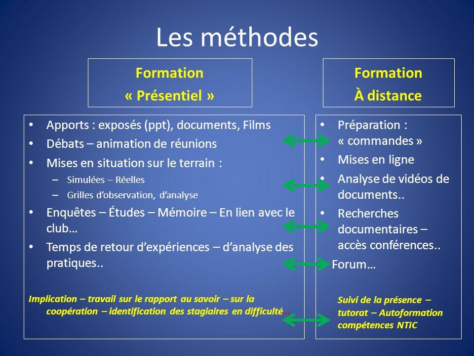 Les méthodes Formation « Présentiel » Formation À distance Préparation : « commandes » Mises en ligne Analyse de vidéos de documents.. Recherches docu