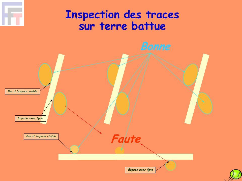 Inspection des traces sur terre battue Bonne Faute Pas d espace visible Espace avec ligne Pas d espace visible Espace avec ligne