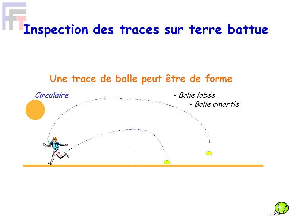 Une trace de balle peut être de forme Circulaire- Balle lobée - Balle amortie Inspection des traces sur terre battue