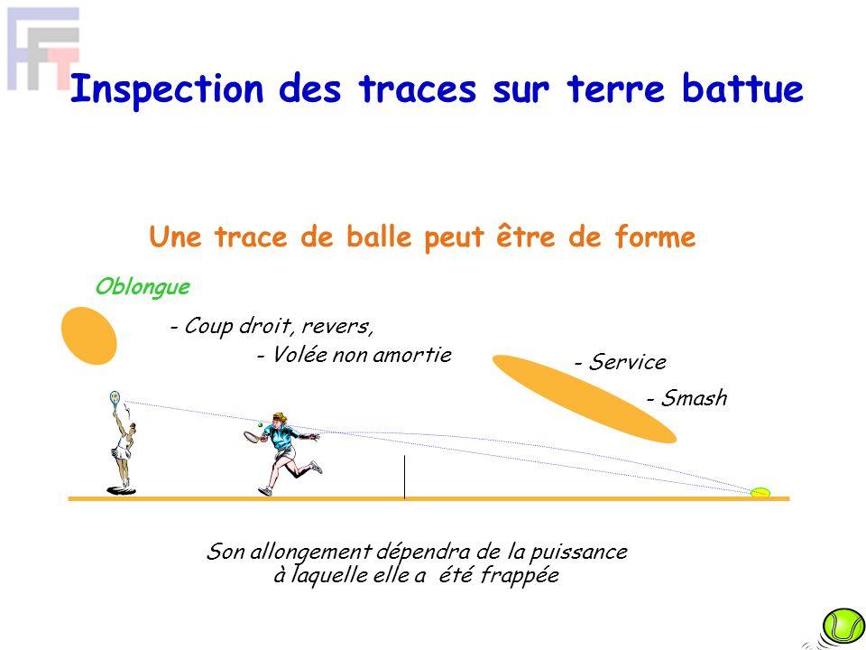 Une trace de balle peut être de forme Oblongue - Coup droit, revers, - Volée non amortie Son allongement dépendra de la puissance à laquelle elle a ét
