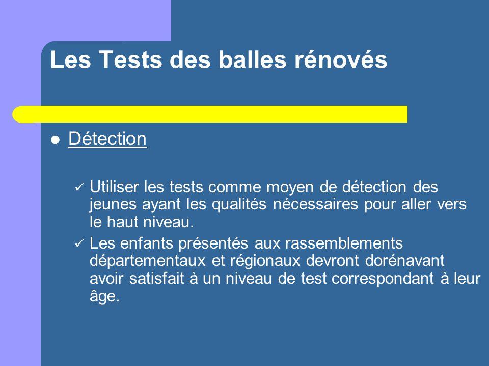 Les Tests des balles rénovés Détection Utiliser les tests comme moyen de détection des jeunes ayant les qualités nécessaires pour aller vers le haut niveau.