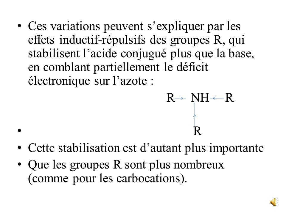 Influence des facteurs structuraux sur la basicité des amines. * en phase gazeuse. La basicité des amines (mesurée non pas par la valeur de K a qui ne