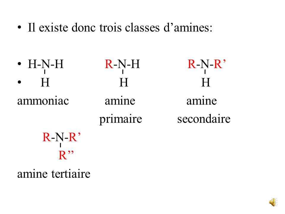 I. Présentation Les amines sont les composés dans lesquels un atome dazote est directement lié à un ou plusieurs atomes de carbone. Elles peuvent être