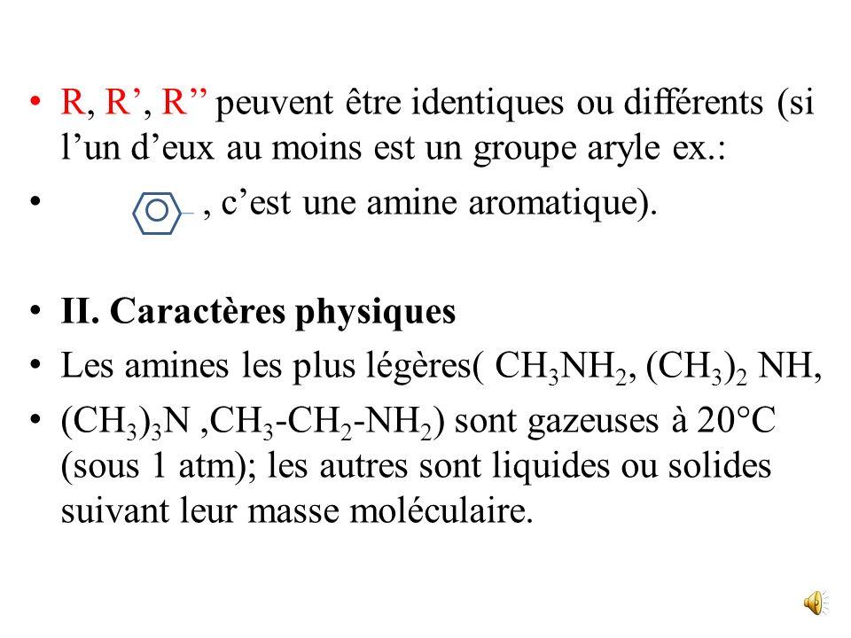 Il existe donc trois classes damines: H-N-H R-N-H R-N-R H H H ammoniac amine amine primaire secondaire R-N-R R amine tertiaire