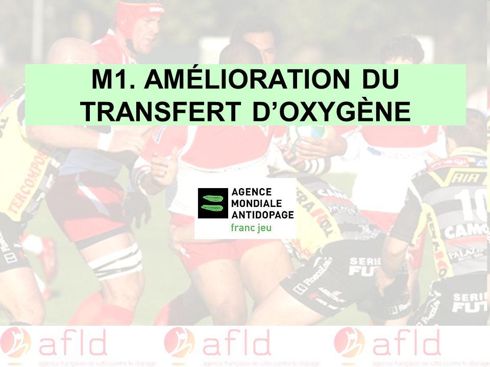 M1. AMÉLIORATION DU TRANSFERT DOXYGÈNE