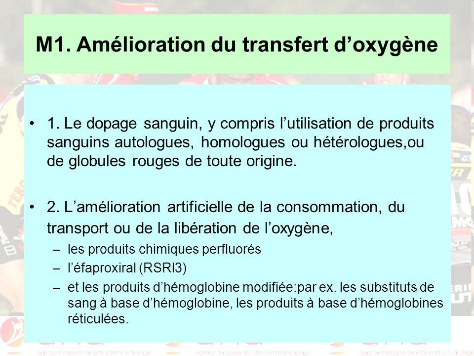 M1. Amélioration du transfert doxygène 1. Le dopage sanguin, y compris lutilisation de produits sanguins autologues, homologues ou hétérologues,ou de