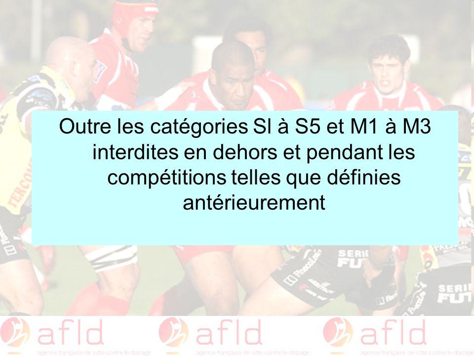 Outre les catégories Sl à S5 et M1 à M3 interdites en dehors et pendant les compétitions telles que définies antérieurement