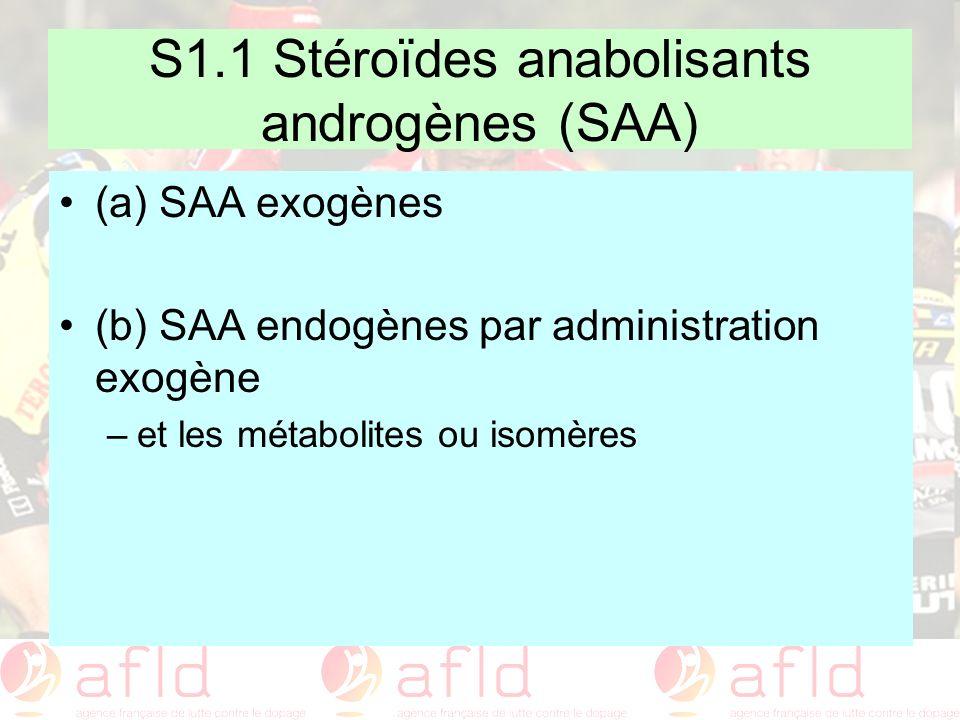 S1.1 Stéroïdes anabolisants androgènes (SAA) (a) SAA exogènes (b) SAA endogènes par administration exogène –et les métabolites ou isomères