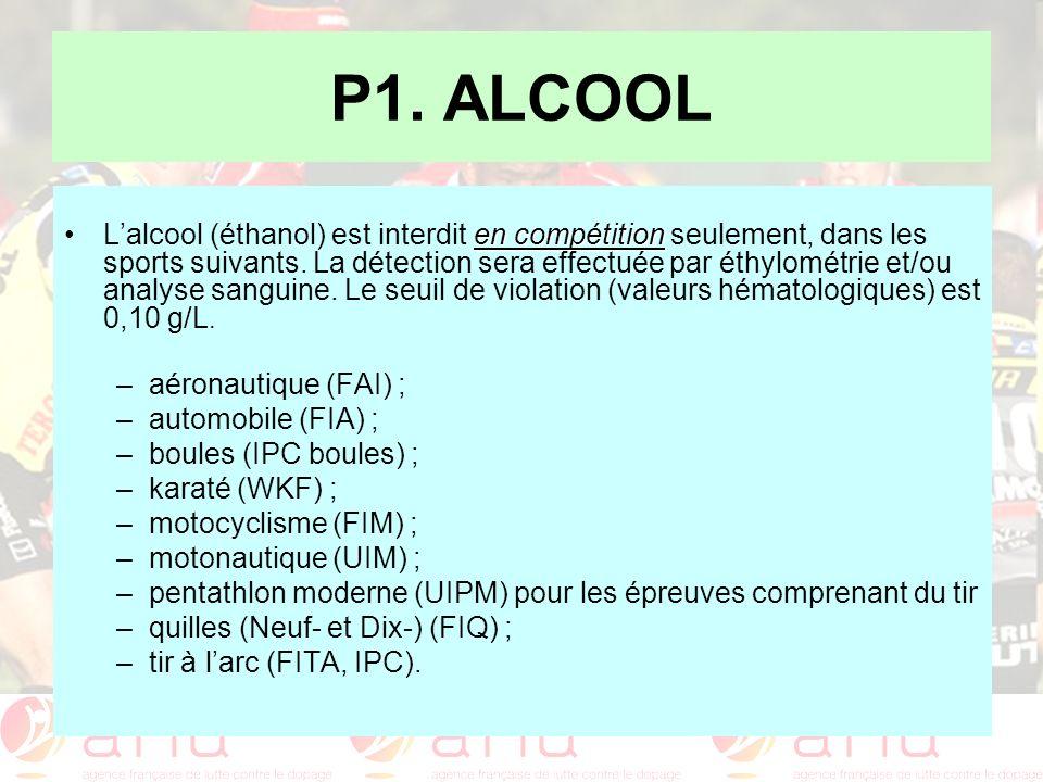 P1. ALCOOL en compétitionLalcool (éthanol) est interdit en compétition seulement, dans les sports suivants. La détection sera effectuée par éthylométr