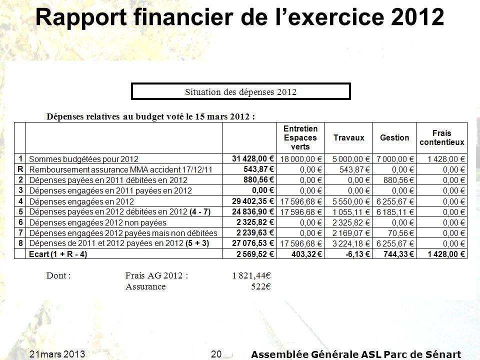 2021mars 2013Assemblée Générale ASL Parc de Sénart Rapport financier de lexercice 2012
