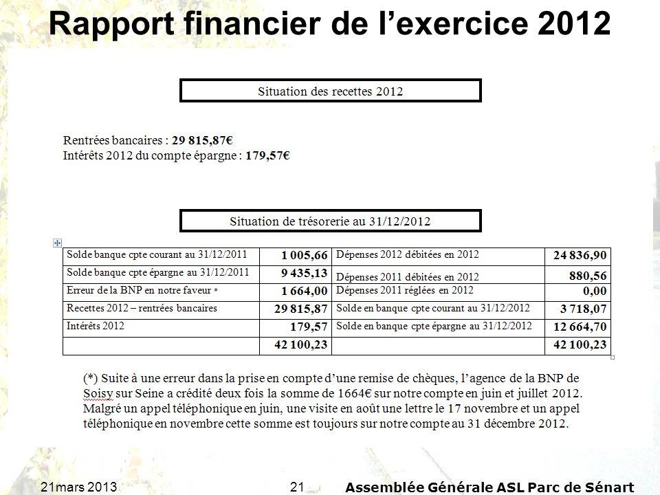 2121mars 2013Assemblée Générale ASL Parc de Sénart Rapport financier de lexercice 2012