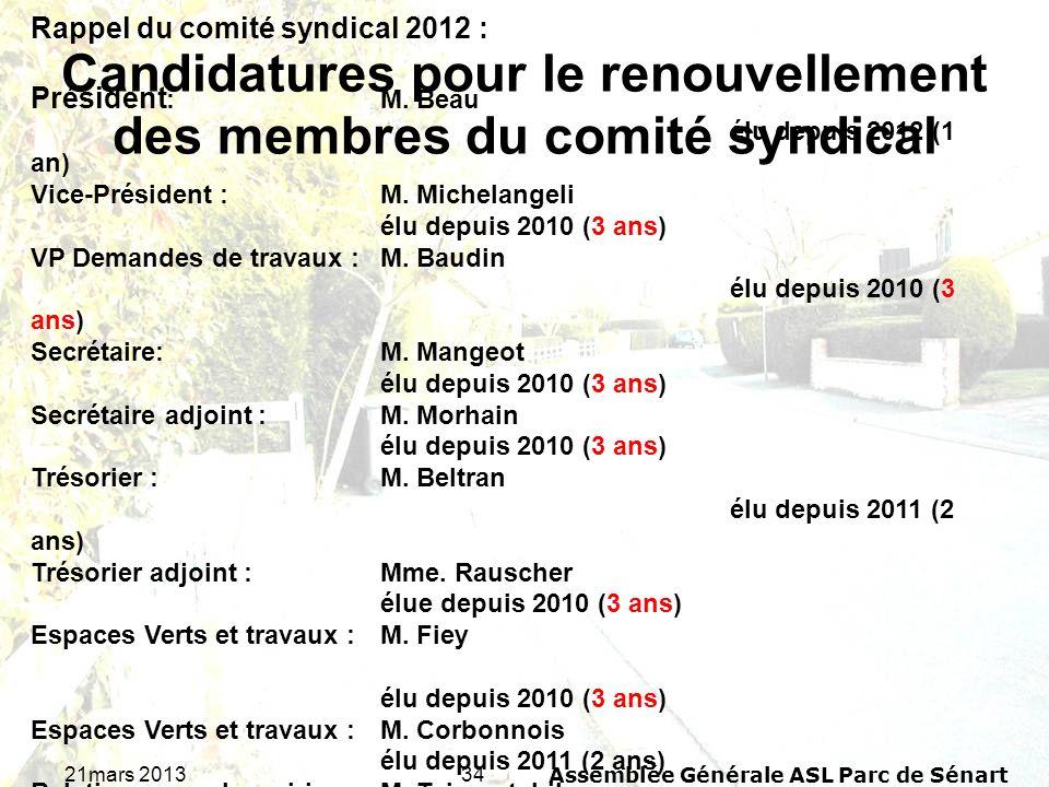 3421mars 2013Assemblée Générale ASL Parc de Sénart Candidatures pour le renouvellement des membres du comité syndical Rappel du comité syndical 2012 :