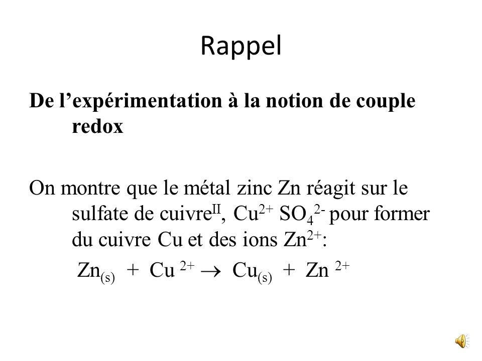 Rappel De lexpérimentation à la notion de couple redox On montre que le métal zinc Zn réagit sur le sulfate de cuivre II, Cu 2+ SO 4 2- pour former du cuivre Cu et des ions Zn 2+ : Zn (s) + Cu 2+ Cu (s) + Zn 2+