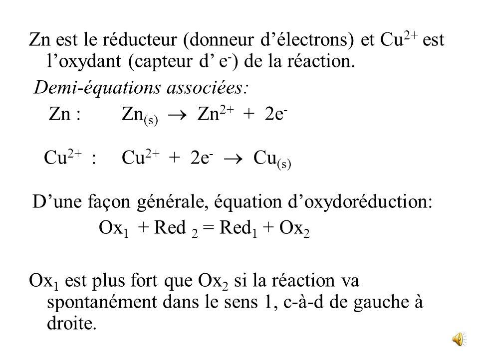 Zn est le réducteur (donneur délectrons) et Cu 2+ est loxydant (capteur d e - ) de la réaction.
