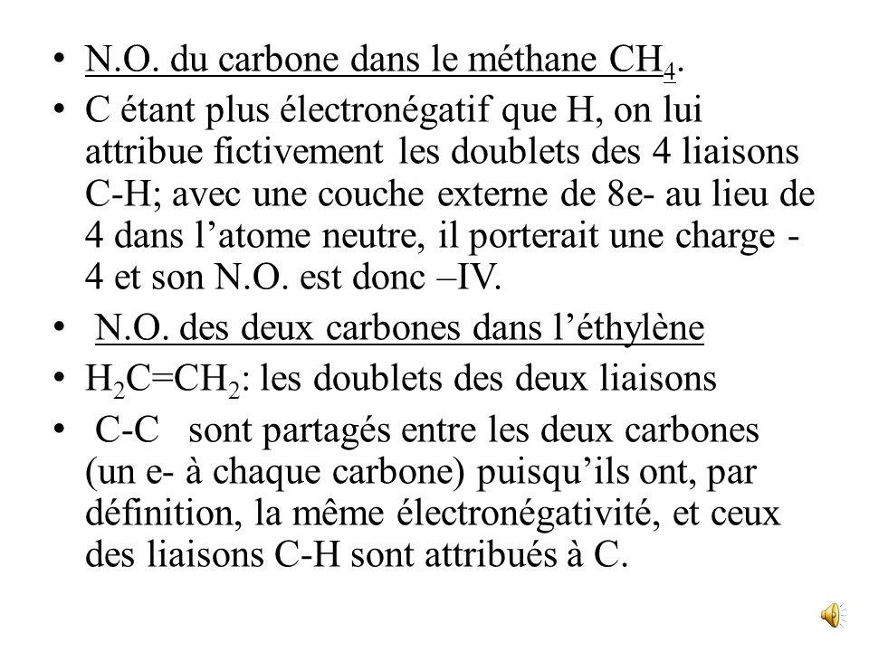 N.O.du carbone dans le méthane CH 4.