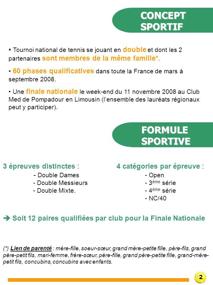 CONCEPT SPORTIF 2 Tournoi national de tennis se jouant en double et dont les 2 partenaires sont membres de la même famille*. 60 phases qualificatives