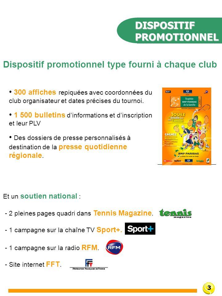 DISPOSITIF PROMOTIONNEL 300 affiches repiquées avec coordonnées du club organisateur et dates précises du tournoi. 1 500 bulletins dinformations et di