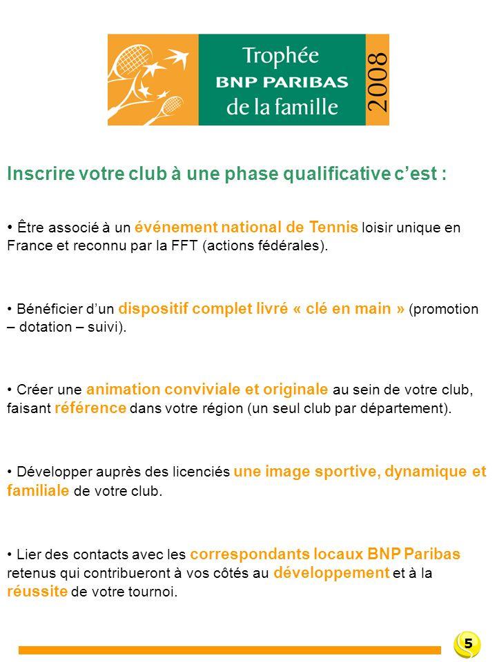 Inscrire votre club à une phase qualificative cest : Être associé à un événement national de Tennis loisir unique en France et reconnu par la FFT (actions fédérales).