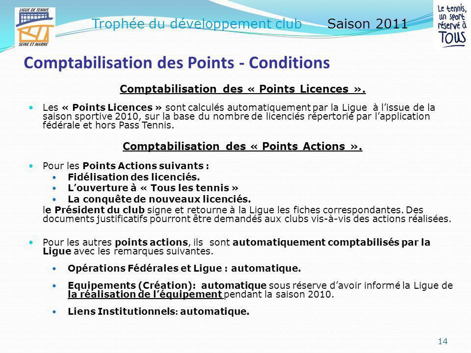 II - Points actions: 6 – Liens Institutionnels Ligue de Seine et Marne de tennis Participation à lAssemblée Générale N-1 et autres Commune – Ratio Taux de pénétration (nb licenciés / habitant) DDJS – Direction Départementale Jeunesse et Sport Demande de Subvention CNDSeffectuée Total « Points actions – Institutionnels » 13 Trophée du développement club Saison 2011 Points calculés automatiquement par la Ligue