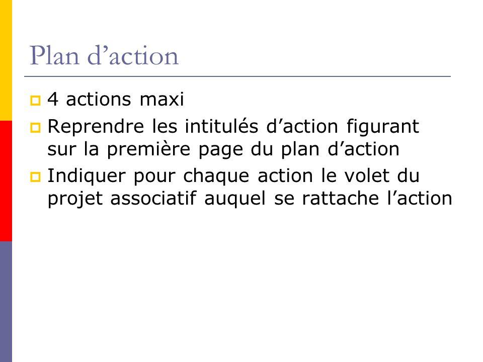 Plan daction 4 actions maxi Reprendre les intitulés daction figurant sur la première page du plan daction Indiquer pour chaque action le volet du projet associatif auquel se rattache laction