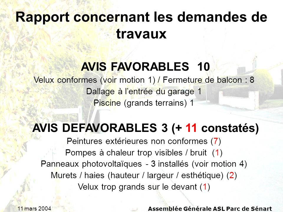 11 mars 2004 Assemblée Générale ASL Parc de Sénart Rapport concernant les demandes de travaux AVIS FAVORABLES 10 Velux conformes (voir motion 1) / Fer
