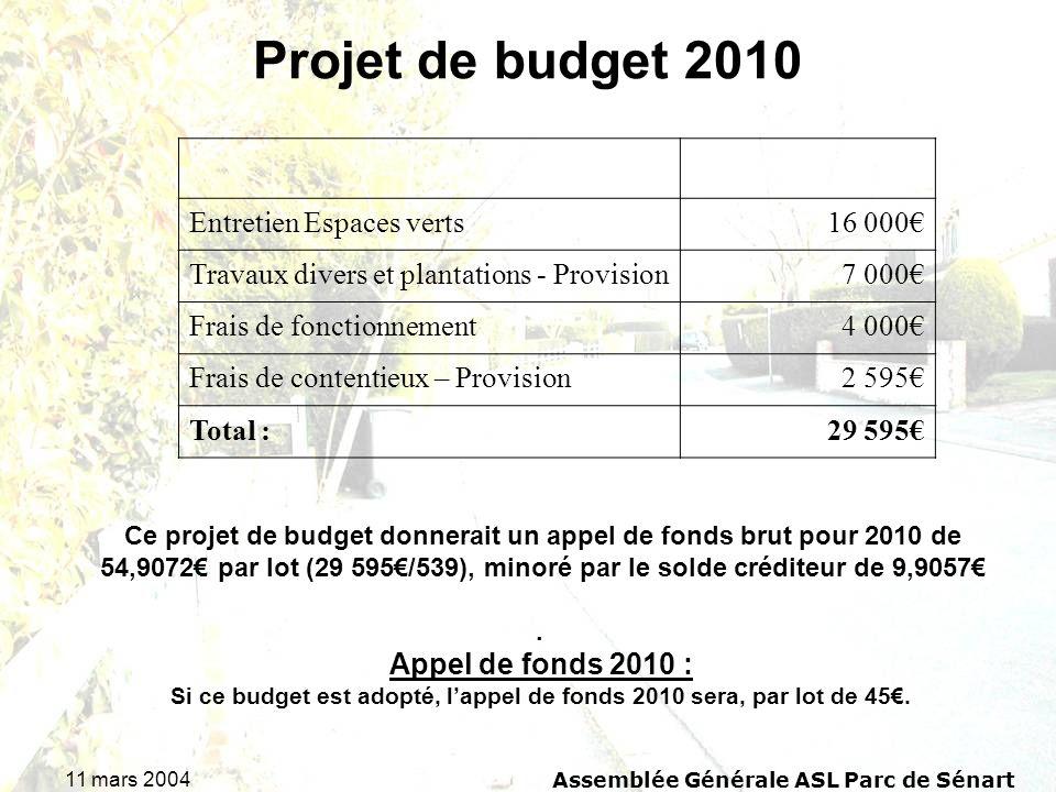 11 mars 2004 Assemblée Générale ASL Parc de Sénart Projet de budget 2010 Ce projet de budget donnerait un appel de fonds brut pour 2010 de 54,9072 par lot (29 595/539), minoré par le solde créditeur de 9,9057.