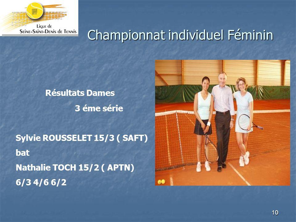 10 Championnat individuel Féminin Championnat individuel Féminin Résultats Dames 3 éme série Sylvie ROUSSELET 15/3 ( SAFT) bat Nathalie TOCH 15/2 ( APTN) 6/3 4/6 6/2