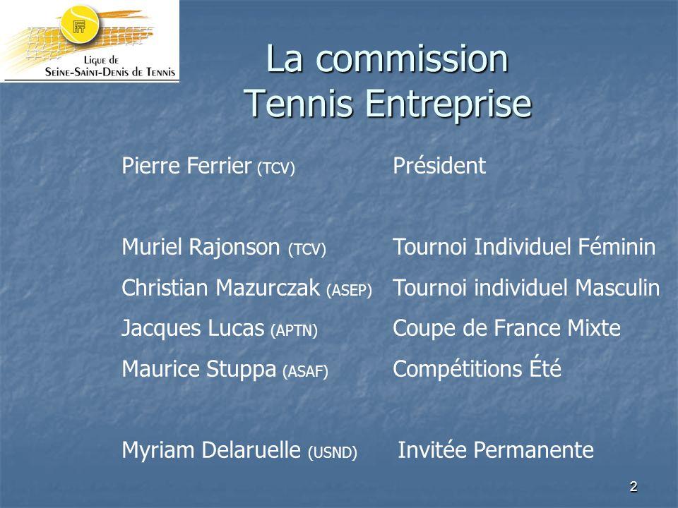 2 La commission Tennis Entreprise Pierre Ferrier (TCV) Président Muriel Rajonson (TCV) Tournoi Individuel Féminin Christian Mazurczak (ASEP) Tournoi individuel Masculin Jacques Lucas (APTN) Coupe de France Mixte Maurice Stuppa (ASAF) Compétitions Été Myriam Delaruelle (USND) Invitée Permanente
