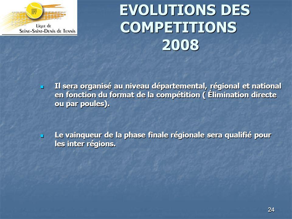 25 EVOLUTIONS DES COMPETITIONS 2008 EVOLUTIONS DES COMPETITIONS 2008 Épreuve réservée aux Dames et Messieurs 4 eme série (NC, 40 et 30/5) Épreuve réservée aux Dames et Messieurs 4 eme série (NC, 40 et 30/5) 1 joueuse et 1 joueur suffisent, il est recommandé de disposer de 2 joueuses et 2 joueurs, les joueurs de simple peuvent participer au double.