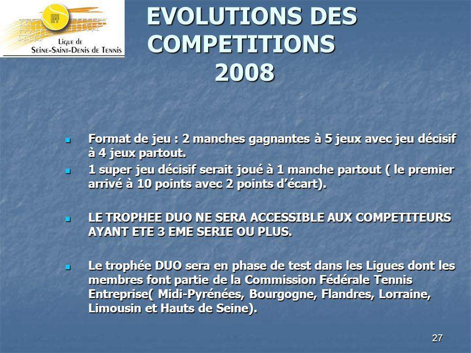 27 EVOLUTIONS DES COMPETITIONS 2008 EVOLUTIONS DES COMPETITIONS 2008 Format de jeu : 2 manches gagnantes à 5 jeux avec jeu décisif à 4 jeux partout.