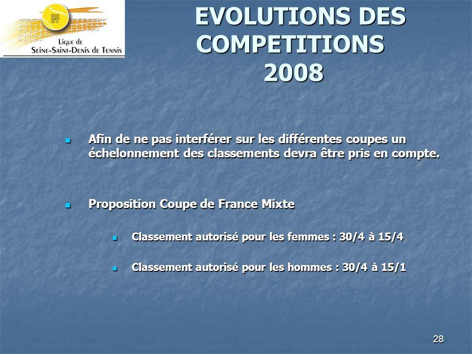 28 EVOLUTIONS DES COMPETITIONS 2008 EVOLUTIONS DES COMPETITIONS 2008 Afin de ne pas interférer sur les différentes coupes un échelonnement des classements devra être pris en compte.